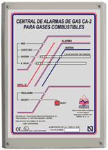 G00014Centralita CA-2 para 2 sondas S/3 FIDEGAS