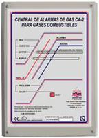 Deteccion de GAS